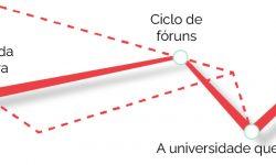 Ciclo de Fóruns UFMG de Cultura 1